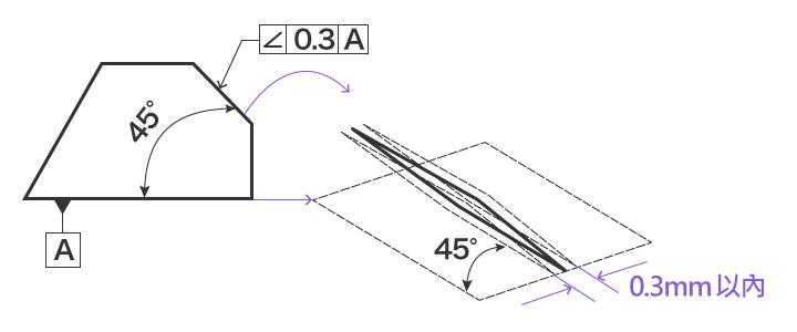 公差 幾何 直 角度